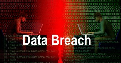 what is data breach
