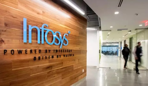 Inosys whistleblower complaints allegations